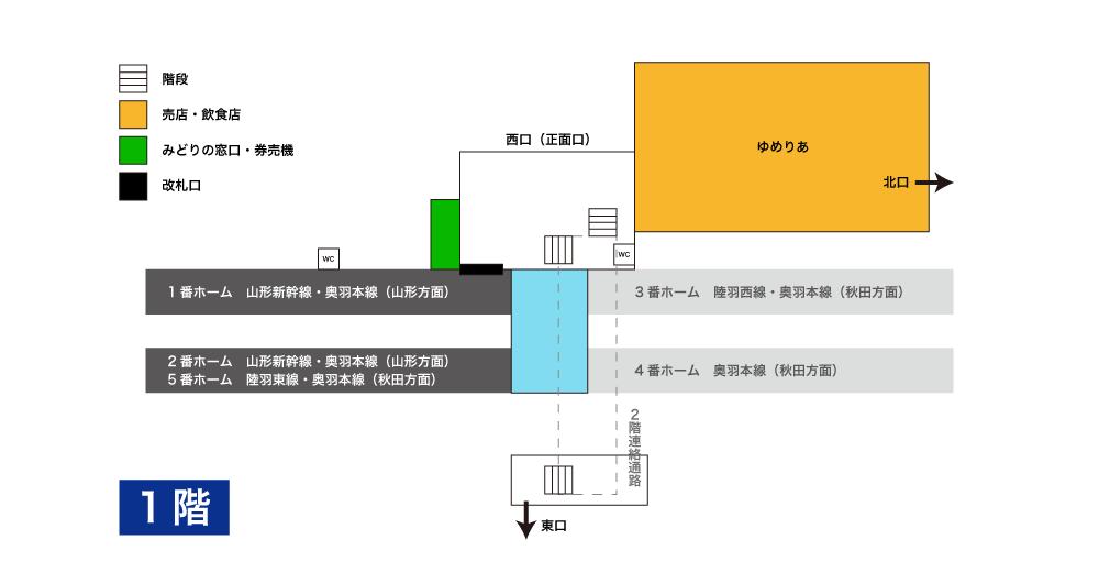 新庄駅構内図